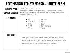 Deconstucting the Common Core Standards Freebie!