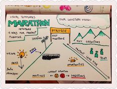 A visual blog about the art of Creativity Facilitation. Learn tips from Petronela Zainuddin, founder of Good Morning Creativity based in Paris.
