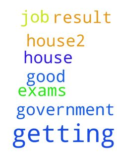 1) For a house2)  For getting a - 1 For a house 2 For getting a government job 3 For getting good result in exams Posted at: https://prayerrequest.com/t/DZc #pray #prayer #request #prayerrequest