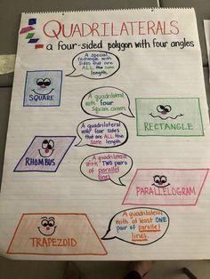 New science notes anchor charts ideas Math Notes, Science Notes, Life Science, Math Charts, Math Anchor Charts, Teaching Geometry, Teaching Math, Fifth Grade Math, Guided Math