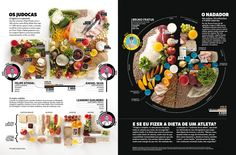 SUBMISSION:Picture (taken by Alex Silva) published in the August issue of Superinteressante magazine, published in Brazil. The piece displayed the full diet of eight Olympic athletes.