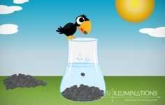 Illuminations: Math lessons and interactives that are searchable by the Common Core Standards