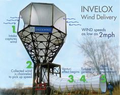 Funny Looking Tower Generates More Electrical Energy Than Traditional Wind . - wind energy For Kids - Geothermal Energy Renewable Energy, Solar Energy, Solar Power, Kinetic Energy, Renewable Sources, Alternative Energie, Electrical Energy, Electrical Engineering, Sustainable Energy