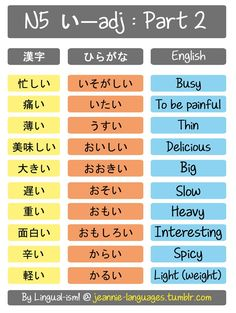 JLPT N5 い-adjectives pt.2