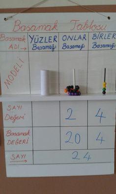 Math For Kids, 3c, Grade 1, Montessori, Back To School, Alphabet, Parenting, Teaching, Second Grade