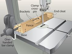band saw fence plans - Google Search