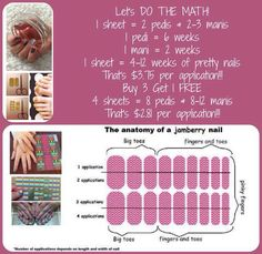 Let's do the math.. At $15/sheet Jamberry is a super cost effective way to have a great looking manicure & pedicure!
