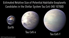 Five planet candidates have been identified around Tau Ceti, a Sun-like star (G-class), just 12 light-years away. Data suggest that two of these planets are within the habitable zone of the star.