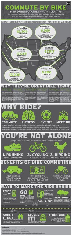 Get the inside line on six of our favorite bike-friendly cities and learn about the benefits of bike commuting in this urban cycling infographic.