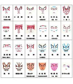 Kabuki patterns