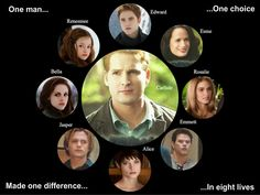 One man, one choice, one difference, in eight lives.