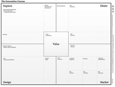 The Innovation Canvas http://www.rose-hulman.edu/media/882769/blank_innovation_canvas_a3v1.pdf. If you like UX, design, or design thinking, check out theuxblog.com