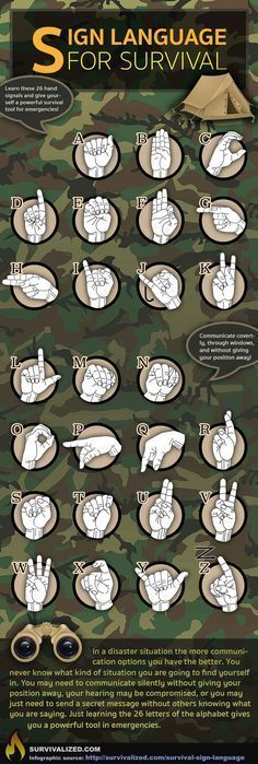 Sign Language is a skill that could save your life in a disaster situation, check it out at http://survivalized.com/survival-sign-language/
