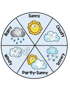 Preschool and Pre-K circletime is more fun when kids can help! Preschool Weather Chart, Weather Activities Preschool, Teaching Weather, Preschool Worksheets, Preschool Activities, Preschool Classroom Setup, Weather For Kids, Daily Weather, Weather Unit