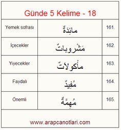 Günde 5 Kelime - 18 www.arapcanotlari.com