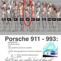 Best Porsche Inspiration : Illustration Description Eu sou a menina que tá na frente dela, -Read More – Porsche Autos, Porsche 911 993, Porsche Cars, Porsche Carrera, Rallye Crash, Up Auto, Kdf Wagen, Porsche Models, Male Model