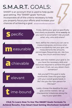 How To Set SMART Goals (Template Included S. is an acronym that is used to help guide goal setting. Learn how to set SMART goals with the S.T goal formula. Smart Goal Setting, Setting Goals, Goal Settings, How To Set Goals, Personal Goal Setting, Work Goals, Life Goals, House Goals, Achieving Goals