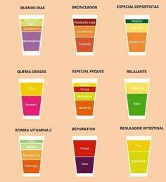 Dieta detox con jugos
