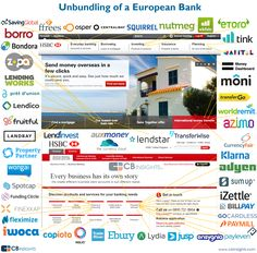 Startups Disrupting Hsbc Santander And Bnp Fintech Fintech Startups Database Marketing