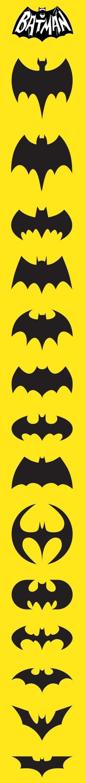 evolution of batman logos