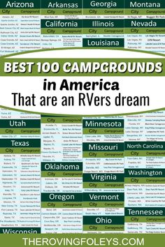 Camping In Texas, Rv Camping Tips, Travel Trailer Camping, Camping Places, Van Camping, Travel Trailer Living, Camping List, Camping Products, Camping Supplies