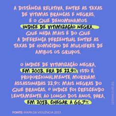 A violência tem cor e gênero no Brasil: Índice de vitimização negra Women, Colors, Brazil, Feminism