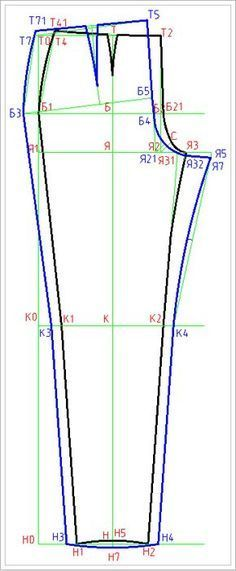 Выкройка-основа женских брюк