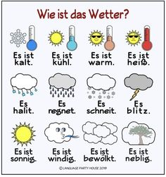 Das Wetter grundschule FREE German Weather Posters or Handouts German Language Learning, Language Study, Learn A New Language, Study German, Learn German, Learn French, German Grammar, German Words, French Lessons