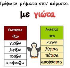 Greek Language, Special Education, Elementary Schools, Grammar, Literature, Classroom, Teaching, Kids, Dyslexia