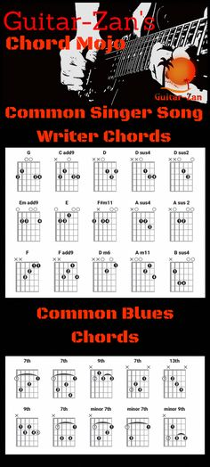 The major scale and the notes themselves and how Guitar chords are built is key to unlocking the mojo hidden beneath your fingers as you play your guitar. Guitar Chords And Scales, Learn Guitar Chords, Guitar Chords Beginner, Music Chords, Bass Guitar Lessons, Learn To Play Guitar, Ukulele Chords, Guitar Tips, Guitar For Beginners
