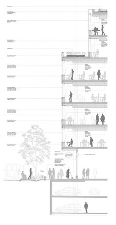 Atrium / D'Ambrosio Architecture & Urbanism The Atrium in Victoria, BC, Canada, by D'Ambrosio Architecture ( Architecture Panel, Architecture Graphics, Architecture Student, Architecture Drawings, Concept Architecture, Architecture Design, Section Drawing Architecture, Landscape Architecture, Atrium