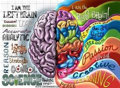 Left Brain Right Brain Illustration - I think I'd choose a split favouring the right brain for a healthy happy life! Left Vs Right Brain, Francisco Jose, Brain Illustration, Graphic Illustration, Cartoon Posters, Dyslexia, Your Brain, Art Education, Physical Education