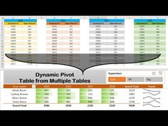 Dynamic Pivot Table with Multiple Tables using Power Query - YouTube