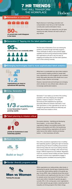 A big thanks to Hudson for sharing some of the biggest trends in HR that will transform (and are already transforming) the workplace. If you like this infographic, as always you can follow the auth…