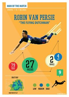 detikSport [PESTA BOLA 2014] - Sundulan Terbang Van Persie