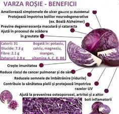 Good To Know, Cabbage, Health Fitness, Vegetables, Healthy, Food, Diet, Veggies, Vegetable Recipes