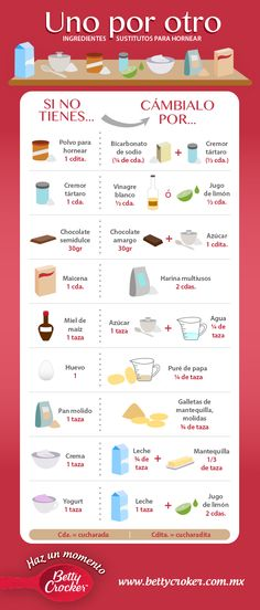 Betty Crocker Recetas e Ideas - Latin America Cooking Time, Cooking Recipes, Healthy Recipes, Comida Diy, Baking Tips, Cakes And More, Diy Food, Food Hacks, Love Food