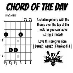 Chord Library Emaj7 Chords Pinterest Guitars Guitar Chords