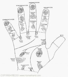 Image result for how to sign over thumb print