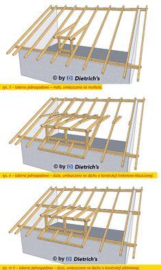 Buhardilla de una sola lama - estructuras de carpintería Techador y carpintero - servicio para . House Roof Design, Roof Truss Design, Dormer Roof, Shed Dormer, Attic Renovation, Attic Remodel, Framing Construction, Mansard Roof, Roof Trusses