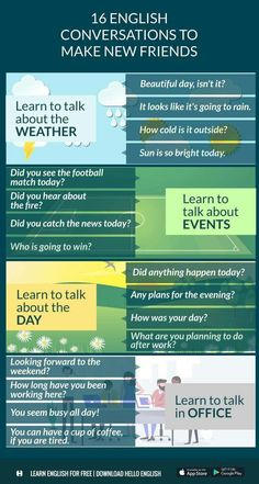 English conversation examples to make friends, #spokenenglish