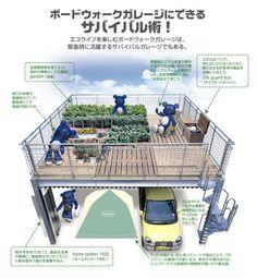 カーポート Garage Roof, Garage House, Carport Designs, Garage Design, Unique House Design, Tiny House Design, Life Box, Carport Patio, Tiny Container House