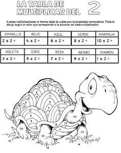 actividades de multiplicaciones para niños - Buscar con Google