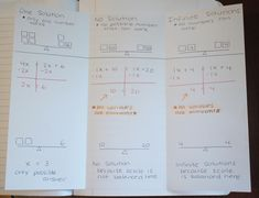 Great start to solving equations with variables!  Everybody is a Genius: Solving Special Case Equations
