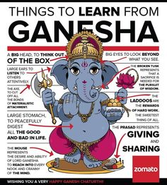 Ganesha Symbolism : Here is a wonderful graphic featuring some of the many things we can learn from Ganesha.
