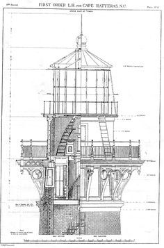 architectural drawing lighthouse - the details on these old drawings are fantastic.