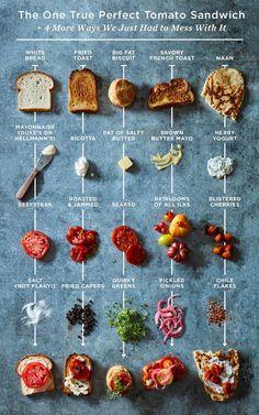 Tomato sandwiches 5 ways