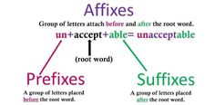 This is a practice quiz on Root Words, Prefixes and Suffixes for students and learners. Take this quiz to practice your root words, prefixes and suffixes.Below are the questions on word roots that are common prefixes and suffixes to base words. So, let's try out the quiz. All the best!