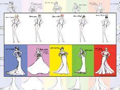 Come scegliere l'abito da sposa in base al fisico