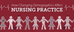 How Changing Demogra